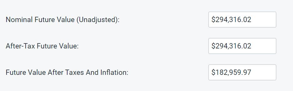 S&P 500 Index Fund Results 1